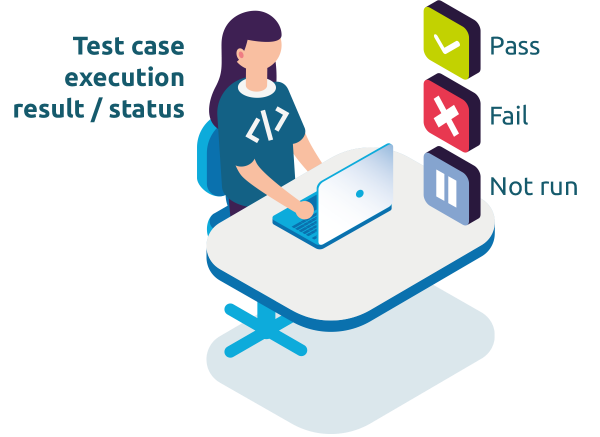 test case execution